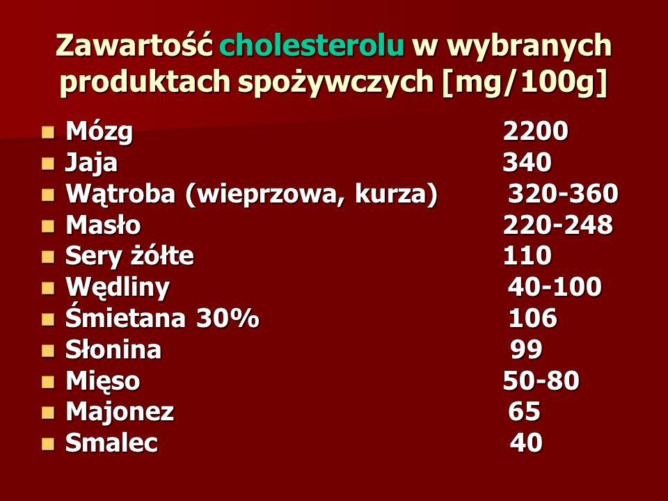 Zawartość cholesterolu w wybranych produktach spożywczych [mg/100g]